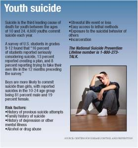 youthsuicide
